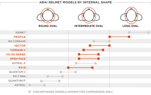 Arai-Historical-Head-Shape-Chart